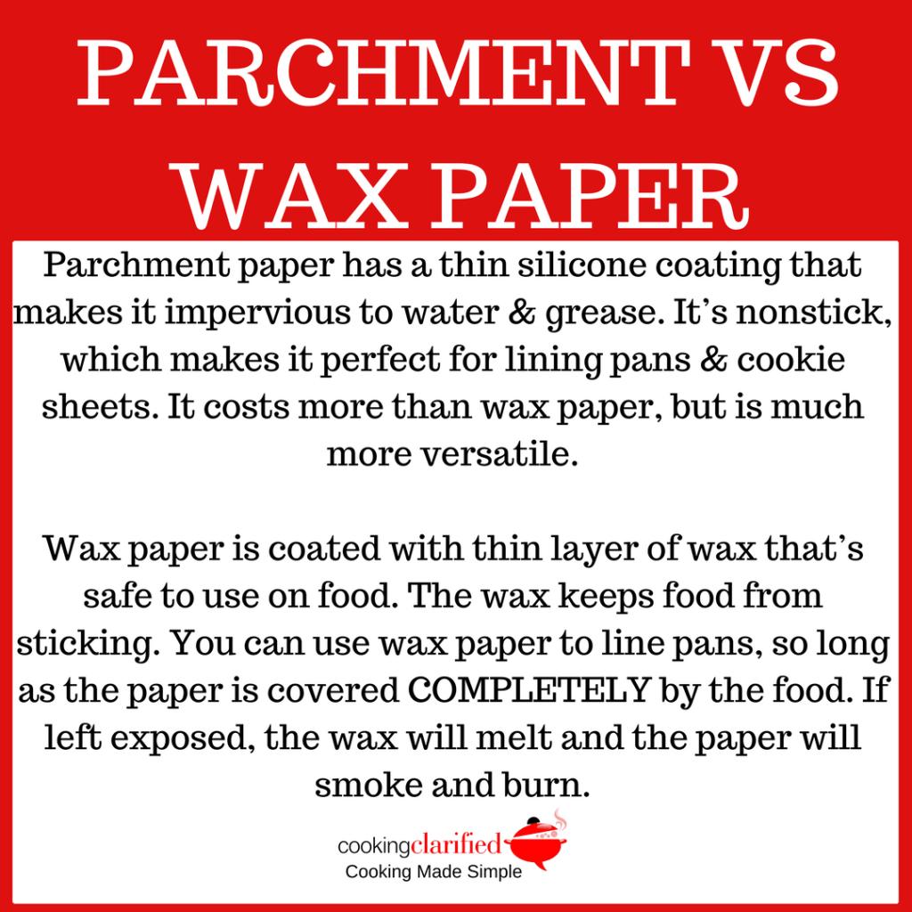 Parchment vs Wax Paper