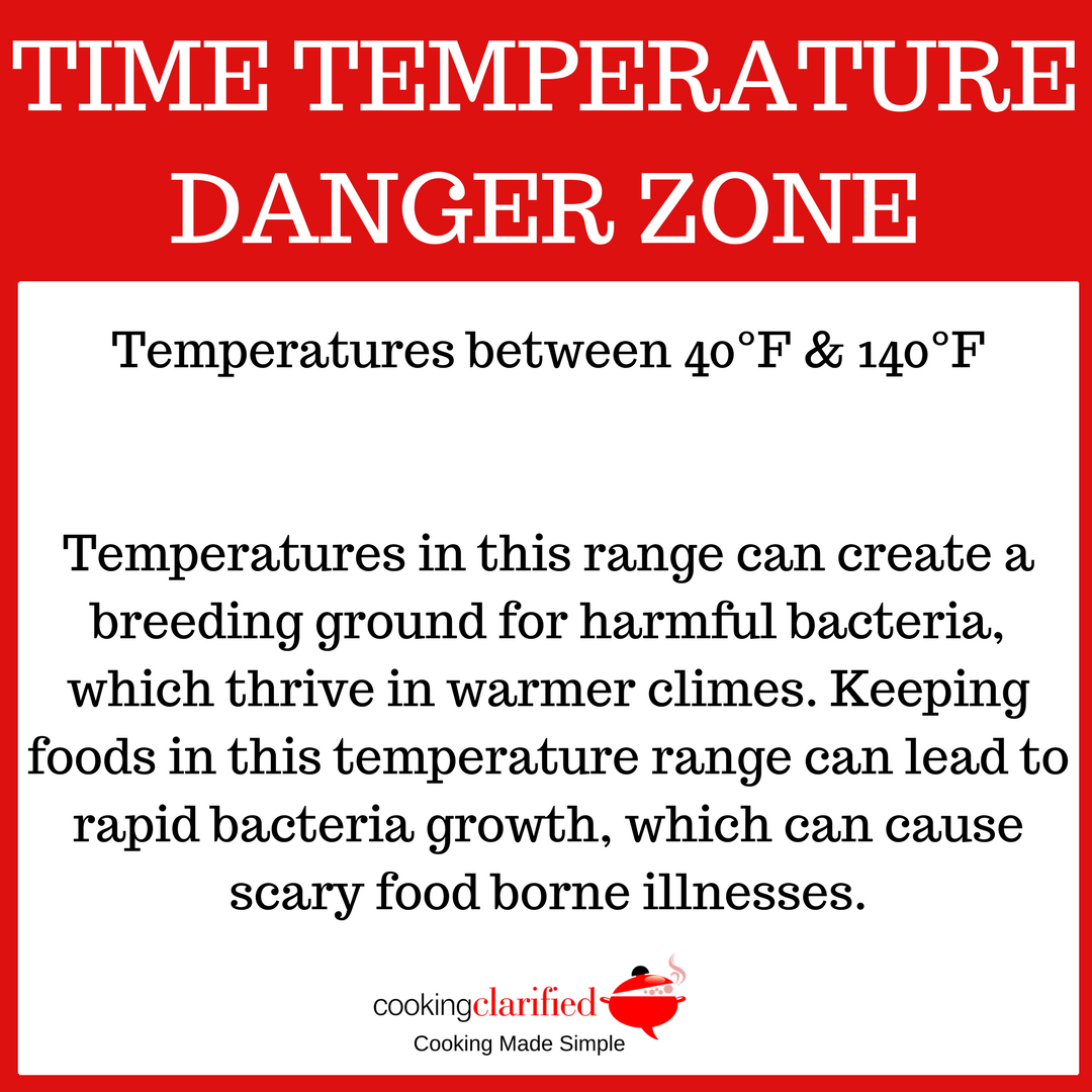 Time Temperature Danger Zone