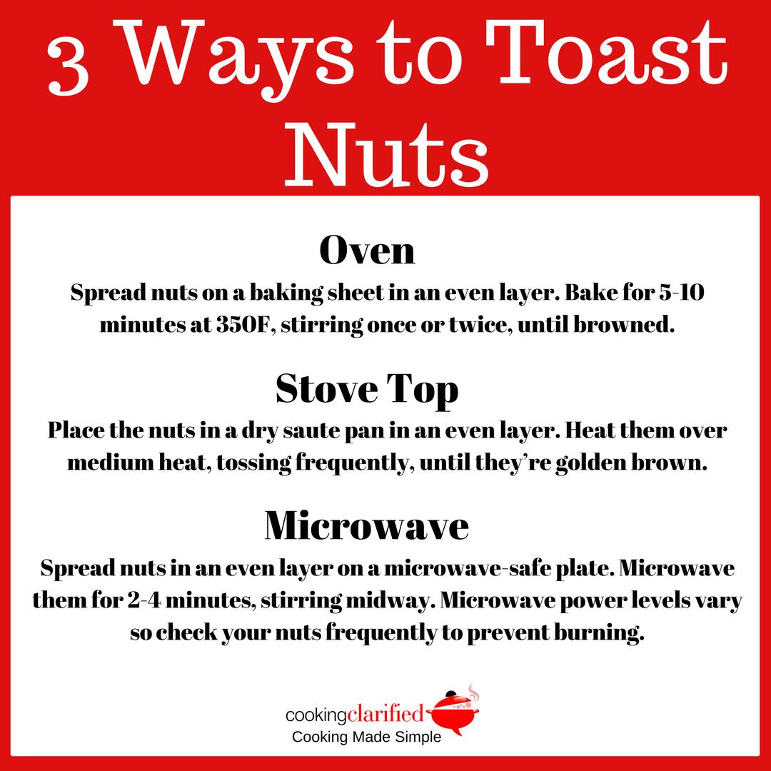 Toast NUTS PIN