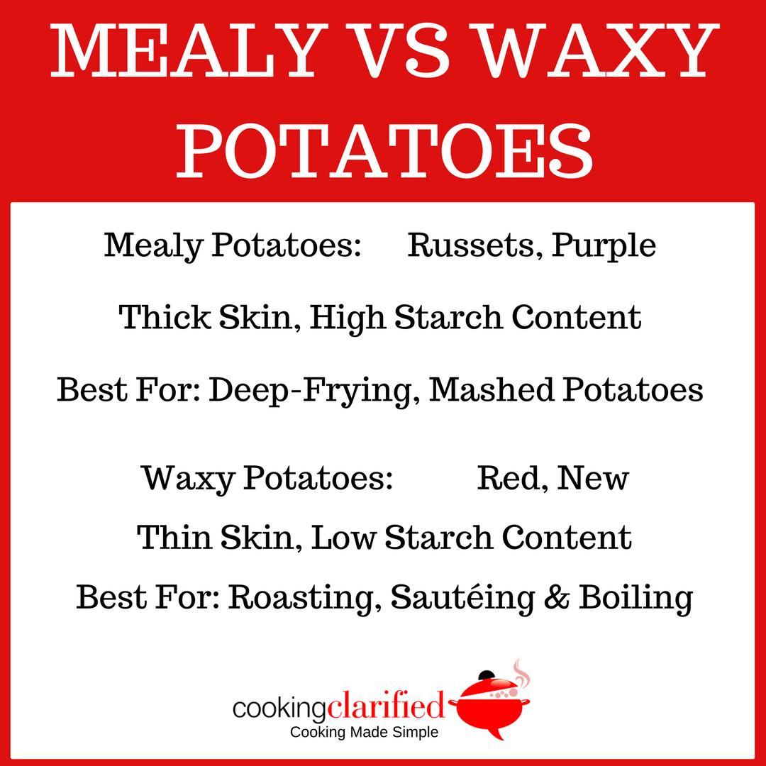 Mealy vs waxy potatoess
