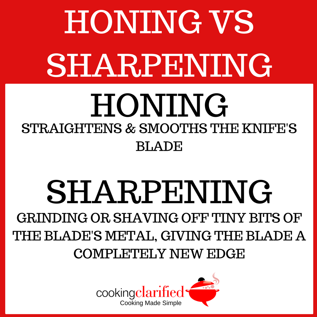 Honing vs sharpening