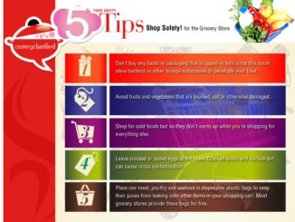 Food Safety Tips for theGrocery Store