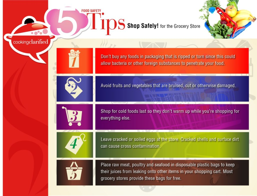 Shop safely five food safety tips for the grocery store for 5 kitchen safety tips