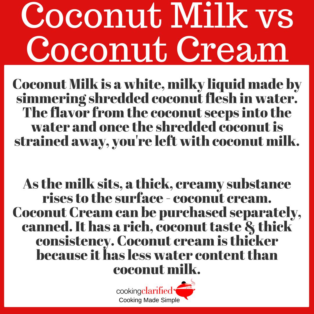 Coconut milk vs coconut cream