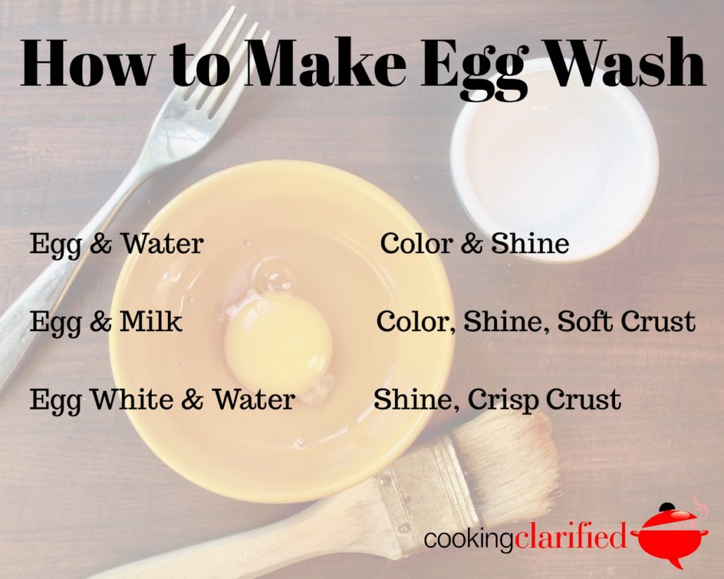 How to Make Egg Wash – Perfect Crusts – Cooking Clarified