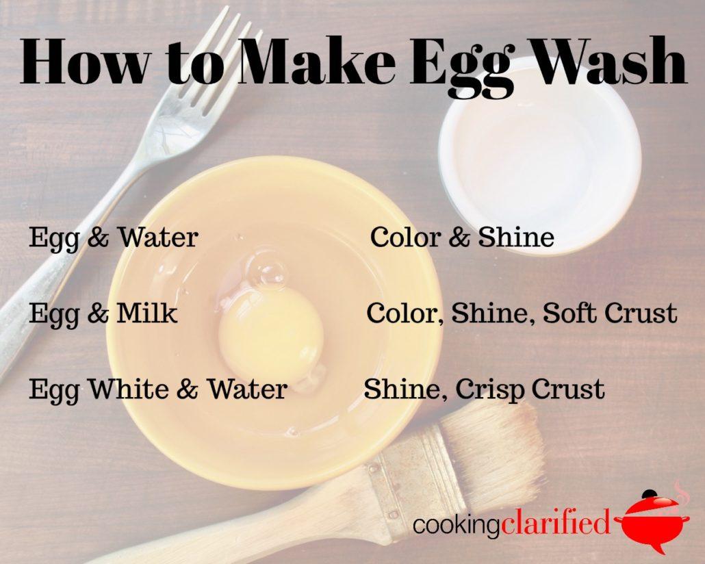 Make Egg Wash